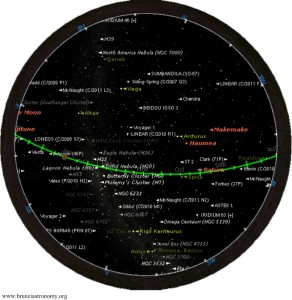 Skymap showing a list of astronomical objects that will be visible on the evening of July 18, 2011.