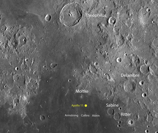 Apollo 11 landed on July 20, 1969, on the relatively smooth and safe terrain of the Sea of Tranquility. For an extra challenge, see if you can spot the three craters named for the Apollo 11 astronauts just north of the landing site. They range from 2.9 miles (Armstrong) to 1.5 miles (Collins) across. NASA / LRO