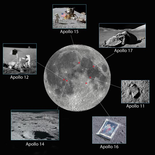 Six Apollo missions successfully landed on and departed from the Moon between July 1969 and December 1972. Top, clockwise: James Irwin salutes the flag at Hadley Rill; Harrison Schmitt collects rock samples in the Taurus-Littrow Valley; Buzz Aldrin's footprint in the lunar regolith; Charlie Duke placed a photo of his family on the Moon and took a picture of it; Edgar Mitchell photographs the desolate landscape of the Fra Mauro highlands; and Pete Conrad jiggles the Surveyor 3 probe to see how firmly it's situated. NASA, collage by Bob King