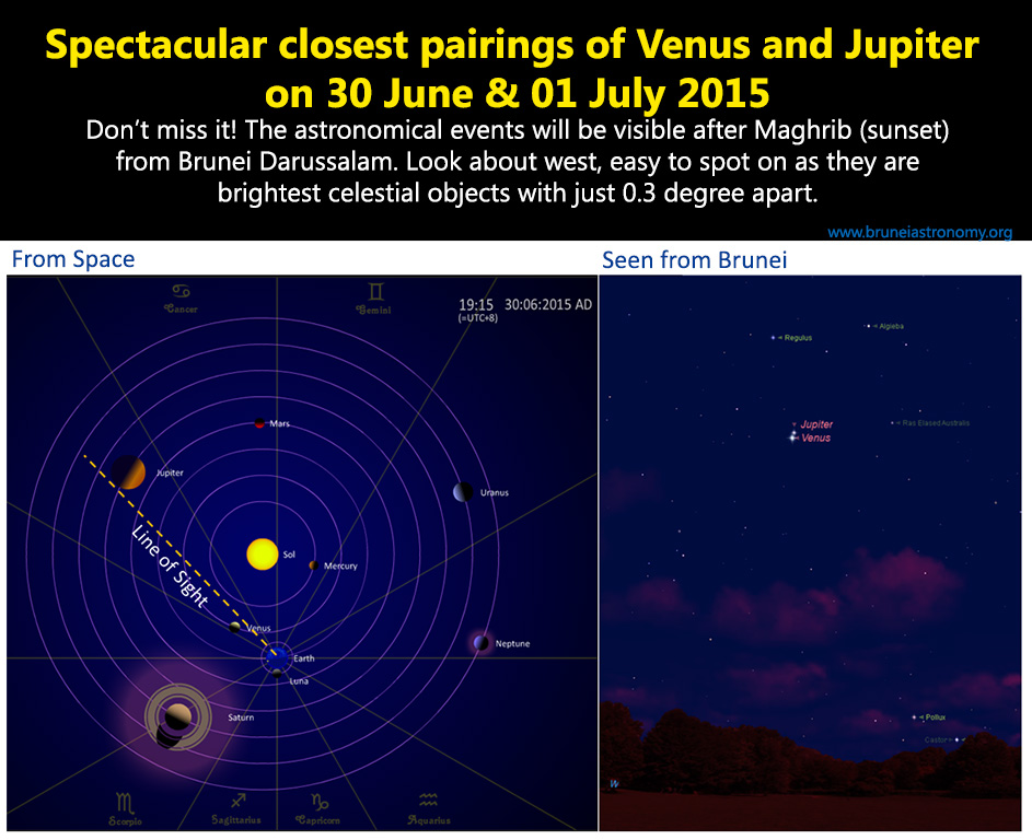 Planetary Conjunction of Venus and Jupiter on June 30 and July 01 after sunset. Dont miss it!