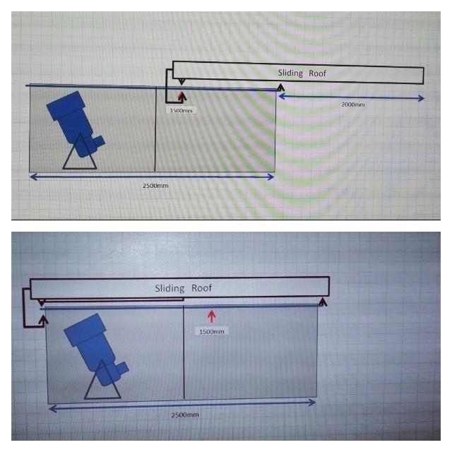 Observatory Design