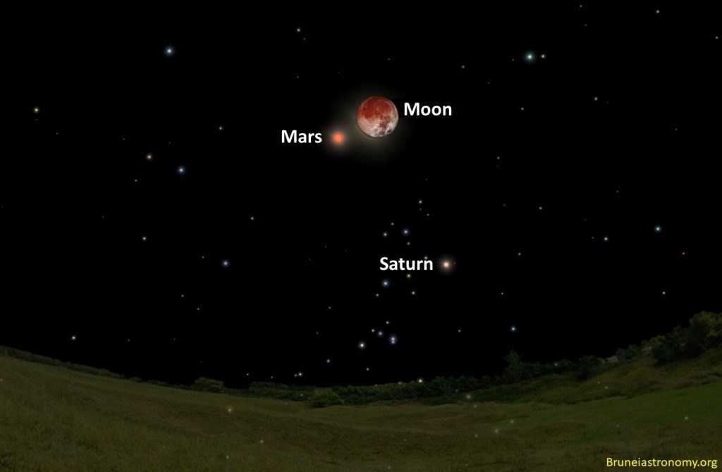Looking about West, around 2 am from Brunei Darussalam: A Blood Moon and Mars to put on stellar show in the early hours of August 28, 2018