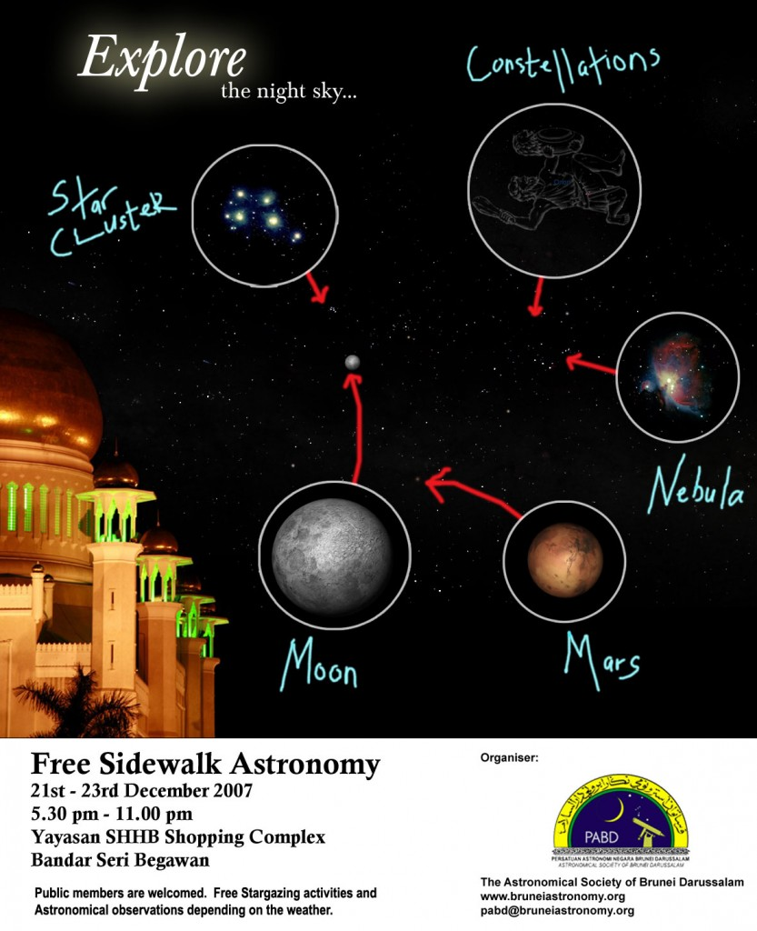 Sidewalk Astronomy Poster