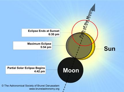 20090126_solareclipsepath