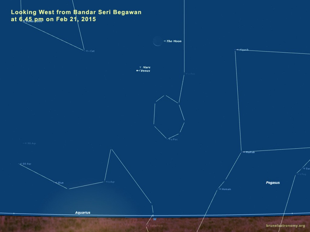 Conjunction of Mars and Venus on Feb 21, 2015