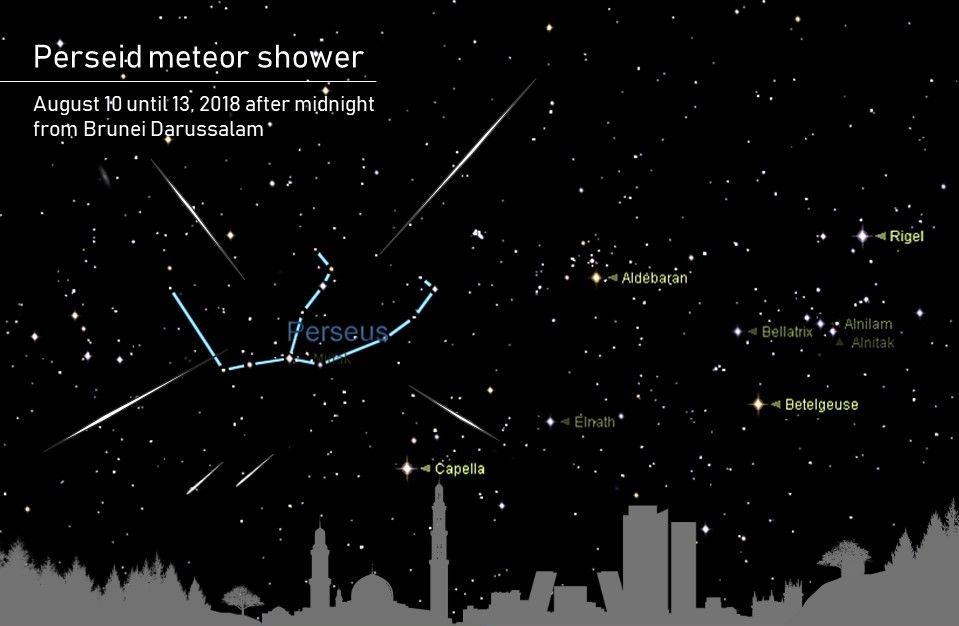 August 10 - 13, 2018, looking Northeast from Brunei Darussalam after midnight for the Perseid meteor shower
